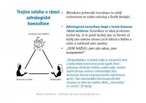 trojice vztahu astrolog hledající člověk astrologie